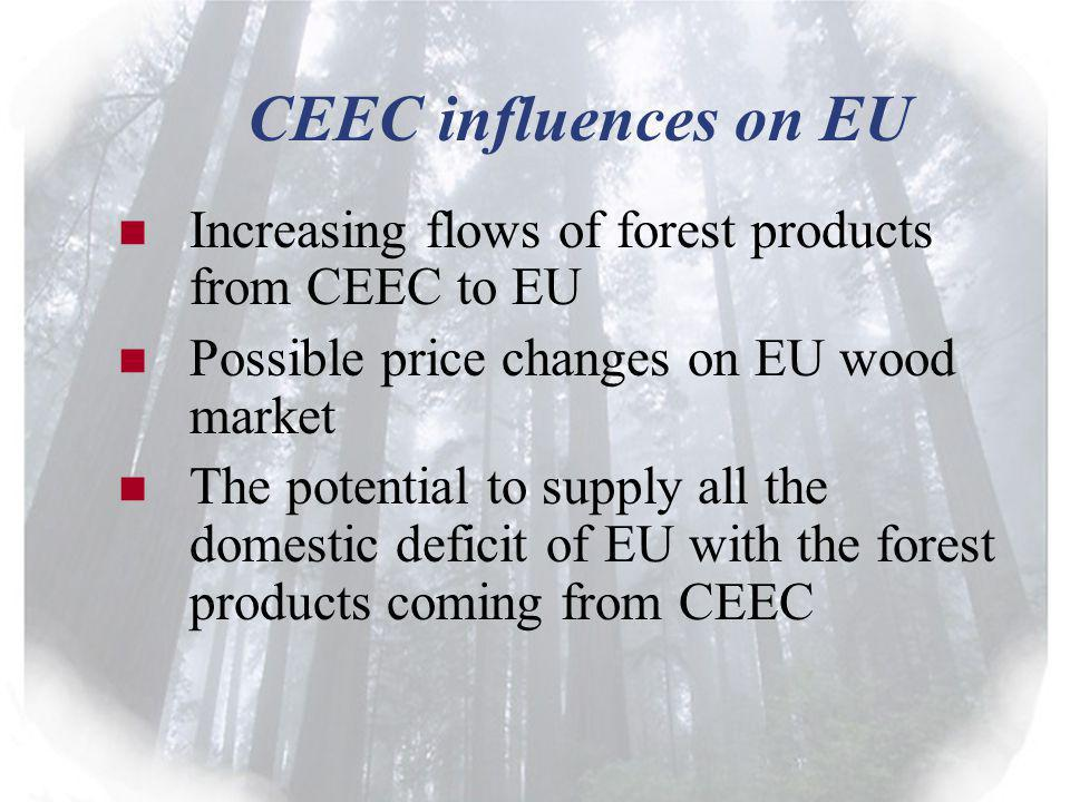 CEEC influences on EU Increasing flows of forest products from CEEC to EU Possible price changes on EU wood market The potential to supply all the domestic deficit of EU with the forest products coming from CEEC