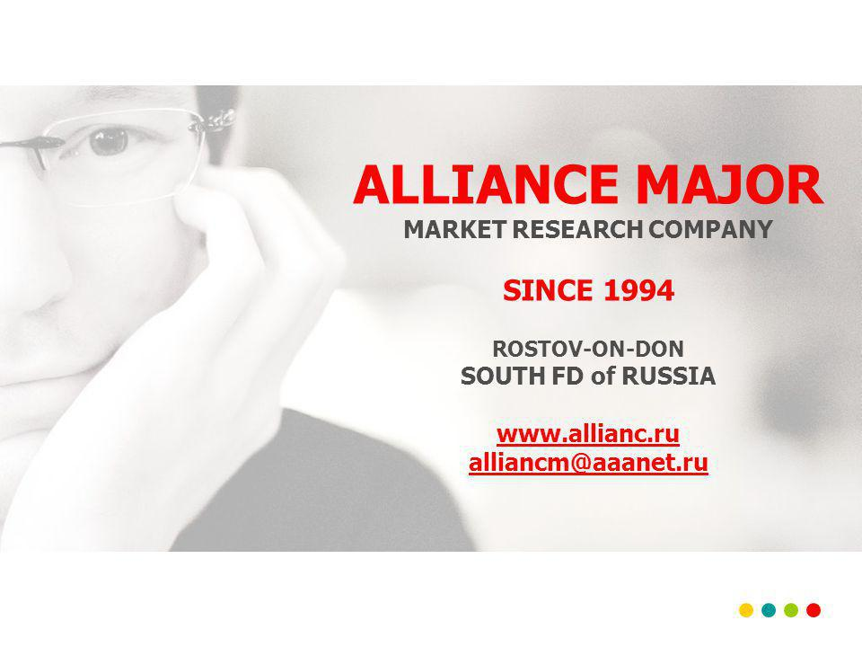 ALLIANCE MAJOR MARKET RESEARCH COMPANY SINCE 1994 ROSTOV-ON-DON SOUTH FD of RUSSIA www.allianc.ru alliancm@aaanet.ru