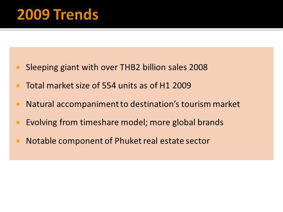 YFO in Phuket context: 10 fractional ownership shares; each with 28 day entitlement Local entity developers/sellers with related businesses All foreign buyers; mostly British, French and Scandinavian over half residing in Asia Private charter rental during non-usage periods Relevant expenses i.e.