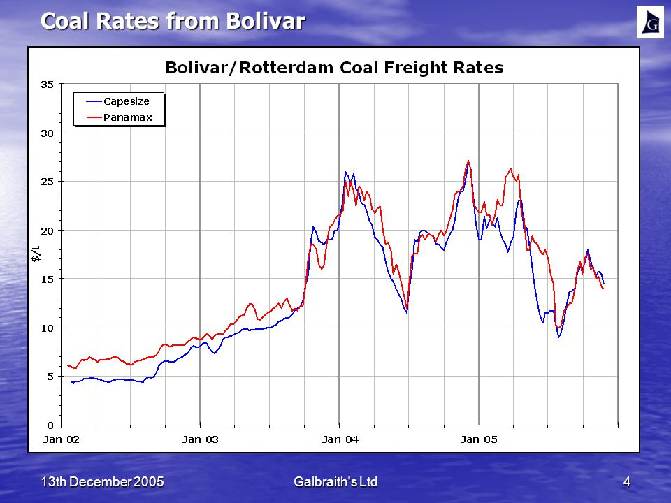 13th December 2005Galbraith s Ltd4 Coal Rates from Bolivar