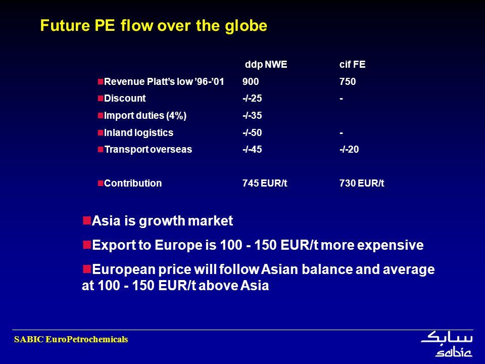 SABIC EuroPetrochemicals ddp NWE cif FE Revenue Platts low 96-01900750 Discount-/-25- Import duties (4%)-/-35 Inland logistics-/-50- Transport oversea