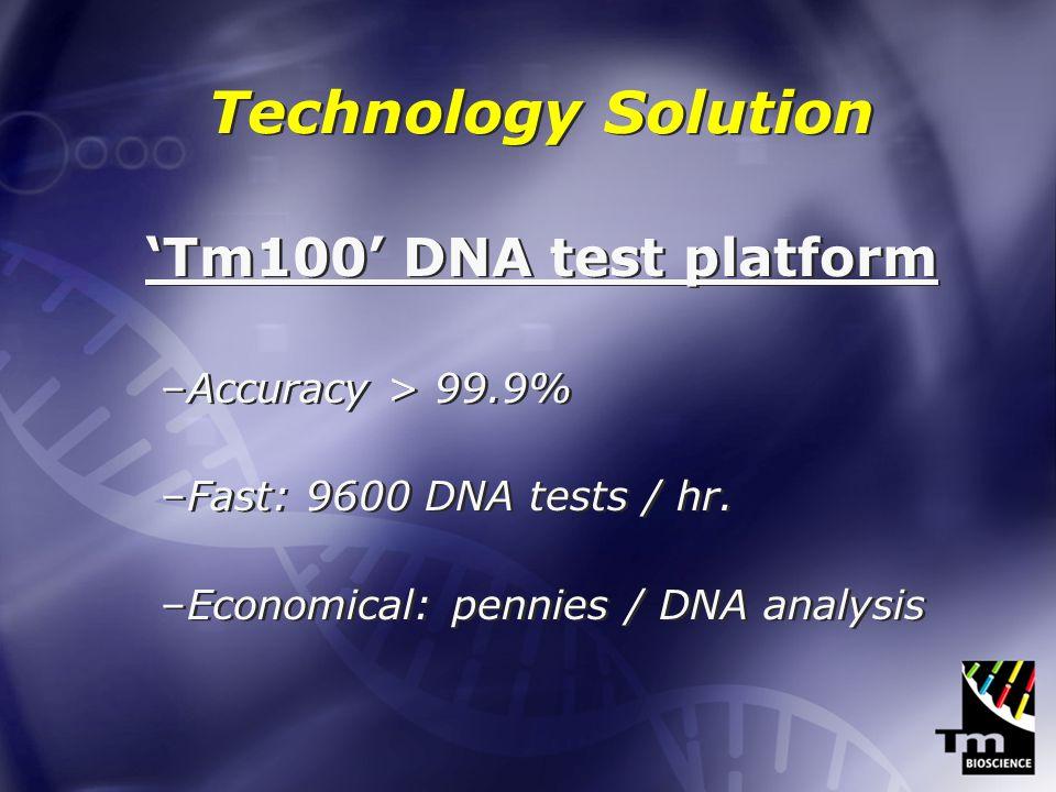 Tm100 Universal Microarray