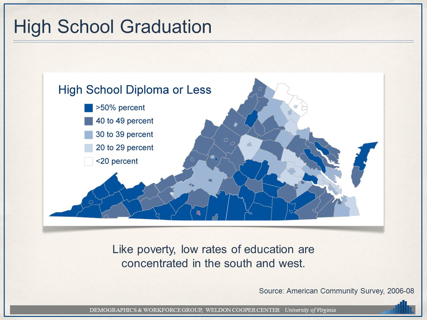 DEMOGRAPHICS & WORKFORCE GROUP, WELDON COOPER CENTER University of Virginia High School Graduation Like poverty, low rates of education are concentrat
