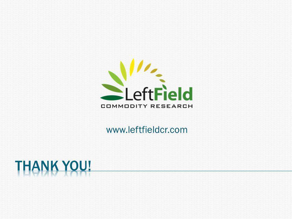 www.leftfieldcr.com