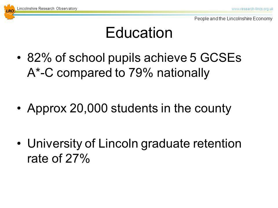 Lincolnshire Research Observatory www.research-lincs.org.uk People and the Lincolnshire Economy Education 82% of school pupils achieve 5 GCSEs A*-C co