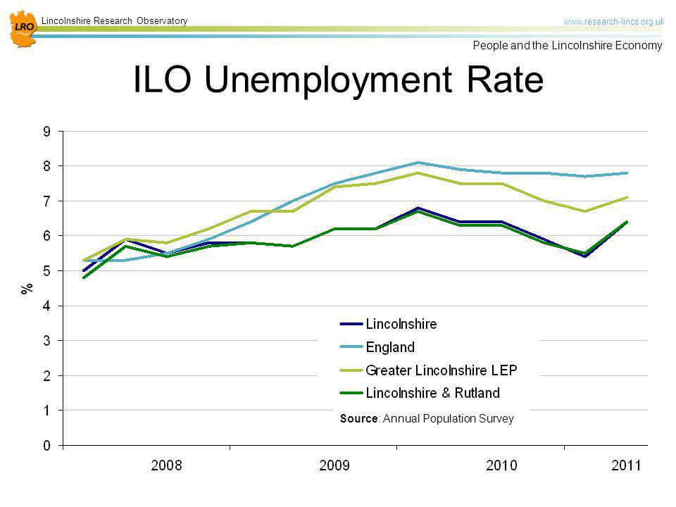 Lincolnshire Research Observatory www.research-lincs.org.uk People and the Lincolnshire Economy ILO Unemployment Rate Source: Annual Population Survey
