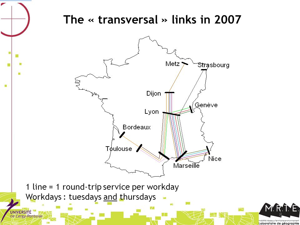 8 The « transversal » links in 2007 1 line = 1 round-trip service per workday Workdays : tuesdays and thursdays