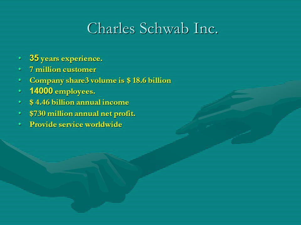 Charles Schwab Inc. Charles Schwab Inc. 35 years experience.35 years experience. 7 million customer7 million customer Company share3 volume is $ 18.6