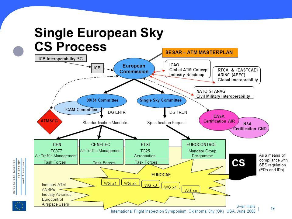 | 19 Sven Halle International Flight Inspection Symposium, Oklahoma City (OK) USA, June 2008 Single European Sky CS Process NSA Certification GND TCAM