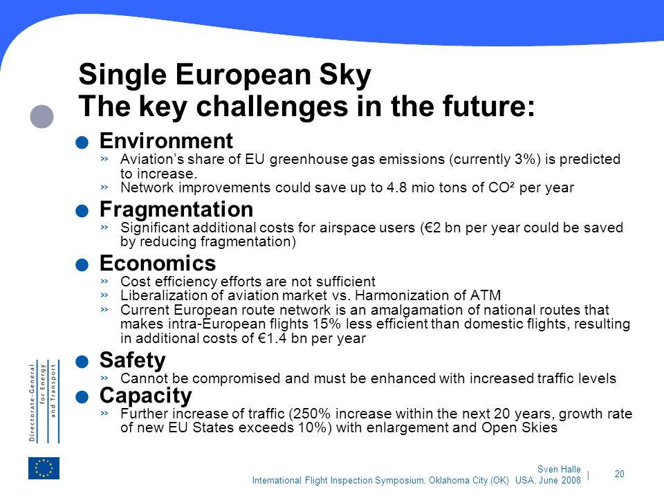 | 20 Sven Halle International Flight Inspection Symposium, Oklahoma City (OK) USA, June 2008. Environment » Aviations share of EU greenhouse gas emiss