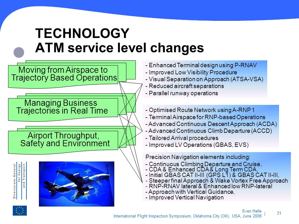 | 31 Sven Halle International Flight Inspection Symposium, Oklahoma City (OK) USA, June 2008 TECHNOLOGY ATM service level changes Managing Business Tr