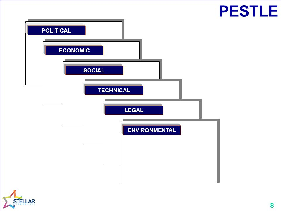 8 PESTLE POLITICAL ECONOMIC SOCIAL TECHNICAL LEGAL ENVIRONMENTAL