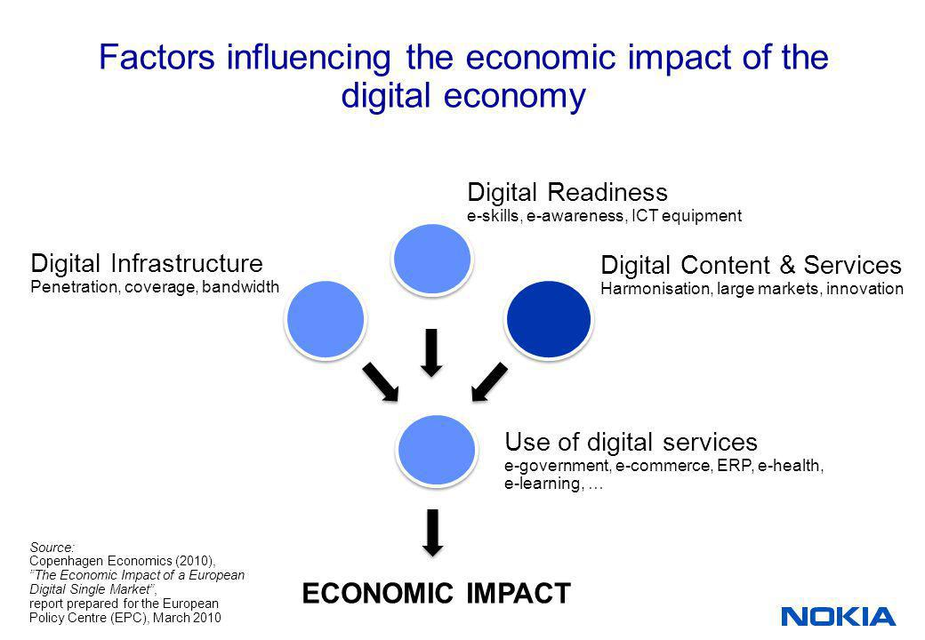 Factors influencing the economic impact of the digital economy Digital Infrastructure Penetration, coverage, bandwidth Digital Readiness e-skills, e-a