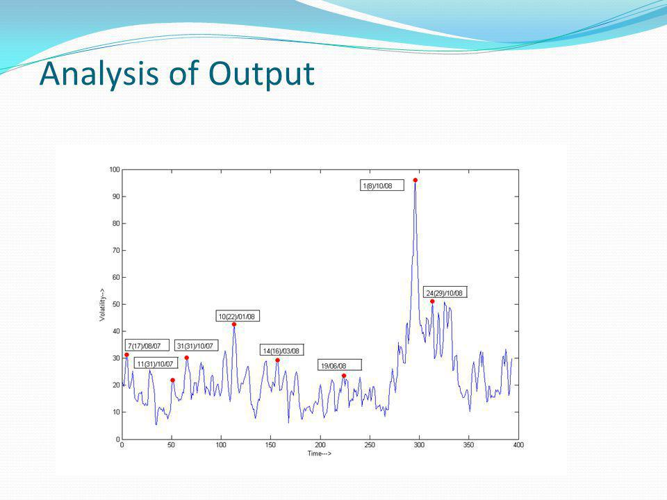 Analysis of Output