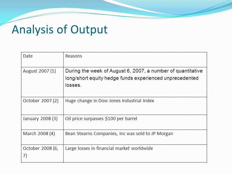 DateReasons August 2007 (1) During the week of August 6, 2007, a number of quantitative long/short equity hedge funds experienced unprecedented losses