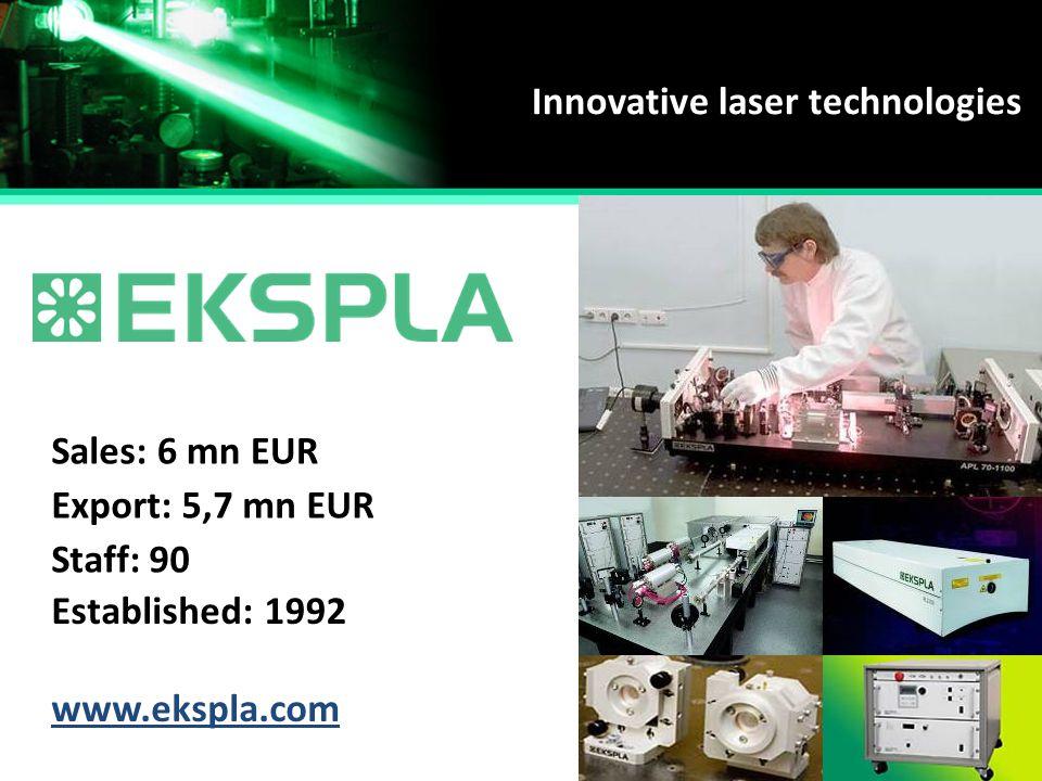 Innovative laser technologies Established: Staff: Sales: Export: 1992 90 6 mn EUR 5,7 mn EUR www.ekspla.com