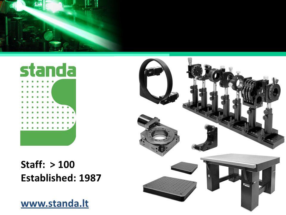 Established: Staff: 1987 > 100 www.standa.lt