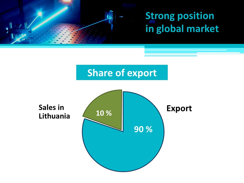 Export 86 % Sales in 10 % 90 % Lithuania Share of export Strong position in global market
