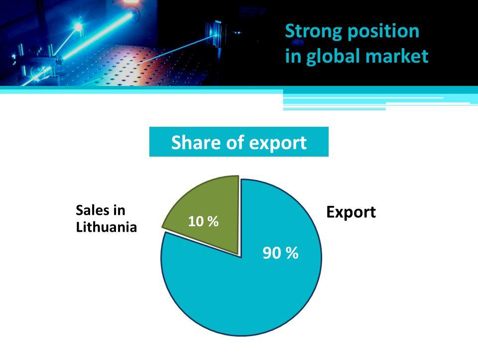 Established: Staff: Sales: 1997 24 0,5 mn EUR www.optida.lt