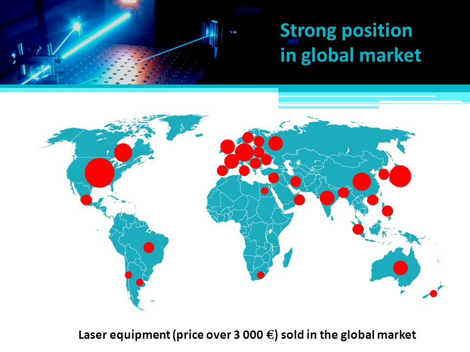 Laser equipment (price over 3 000 ) sold in the global market Strong position in global market