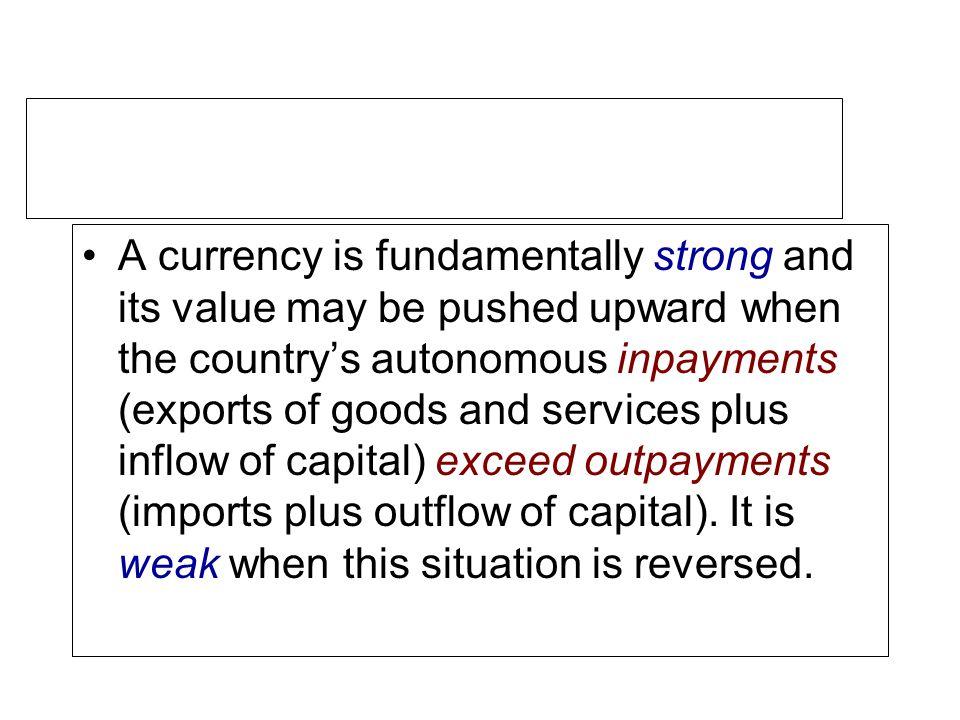Cross rate: are exchange rates between two nondollar currencies.