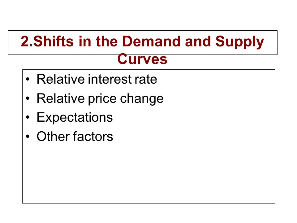 2.Shifts in the Demand and Supply Curves Relative interest rate Relative price change Expectations Other factors