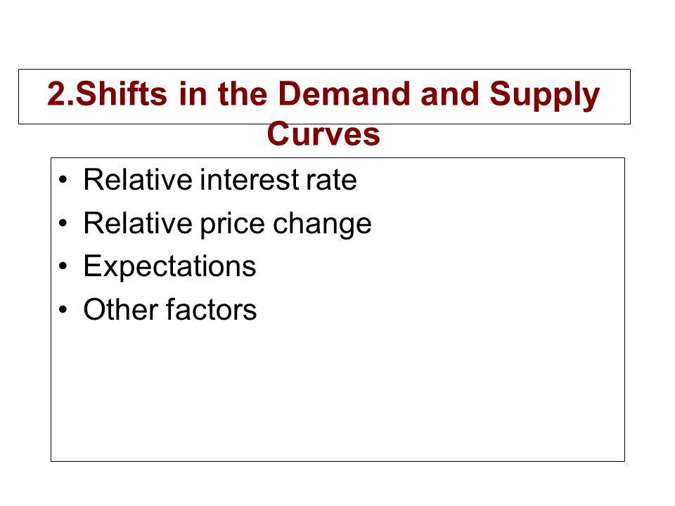 Figure 8-2 effect of a rise in the U.S.
