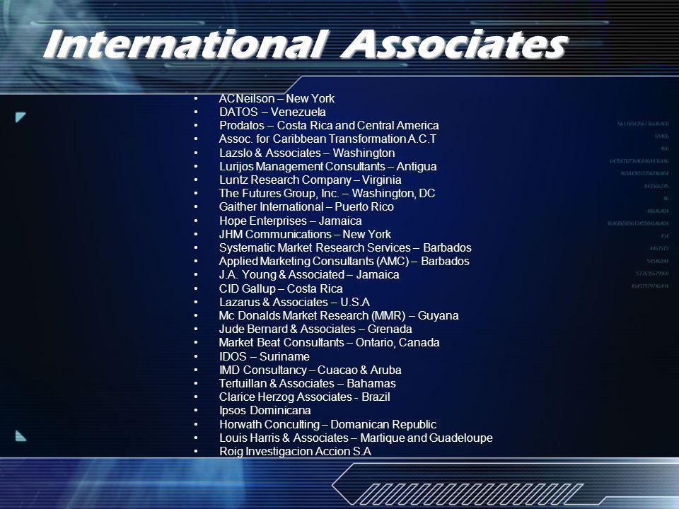 International Associates ACNeilson – New York DATOS – Venezuela Prodatos – Costa Rica and Central America Assoc. for Caribbean Transformation A.C.T La