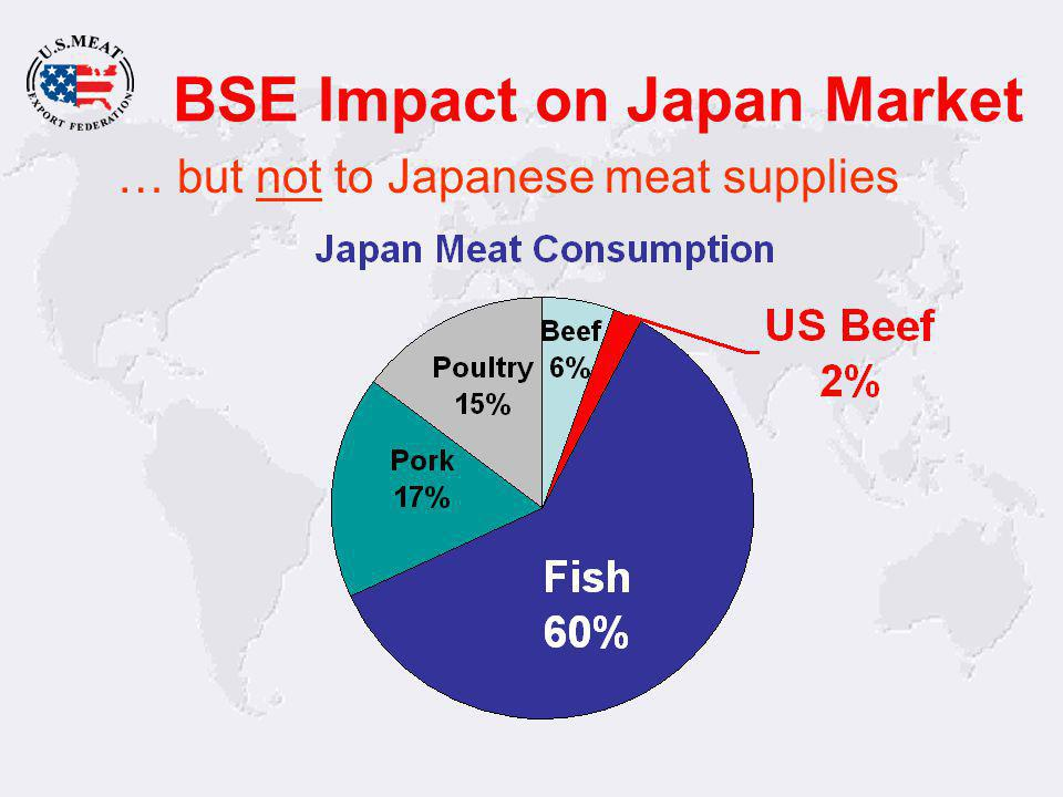 BSE Impact on Japan Market … but not to Japanese meat supplies