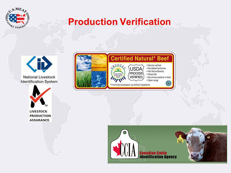 Production Verification