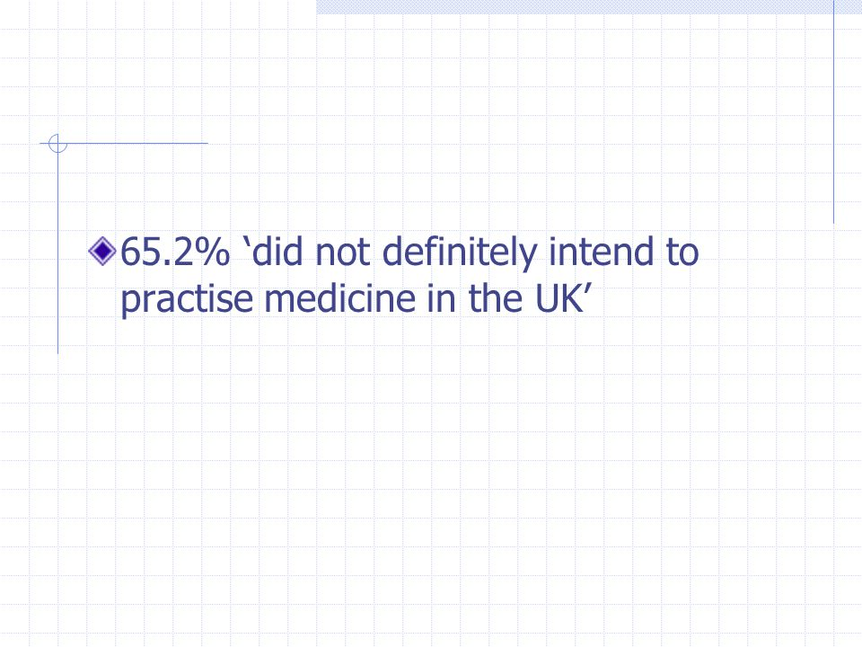 65.2% did not definitely intend to practise medicine in the UK