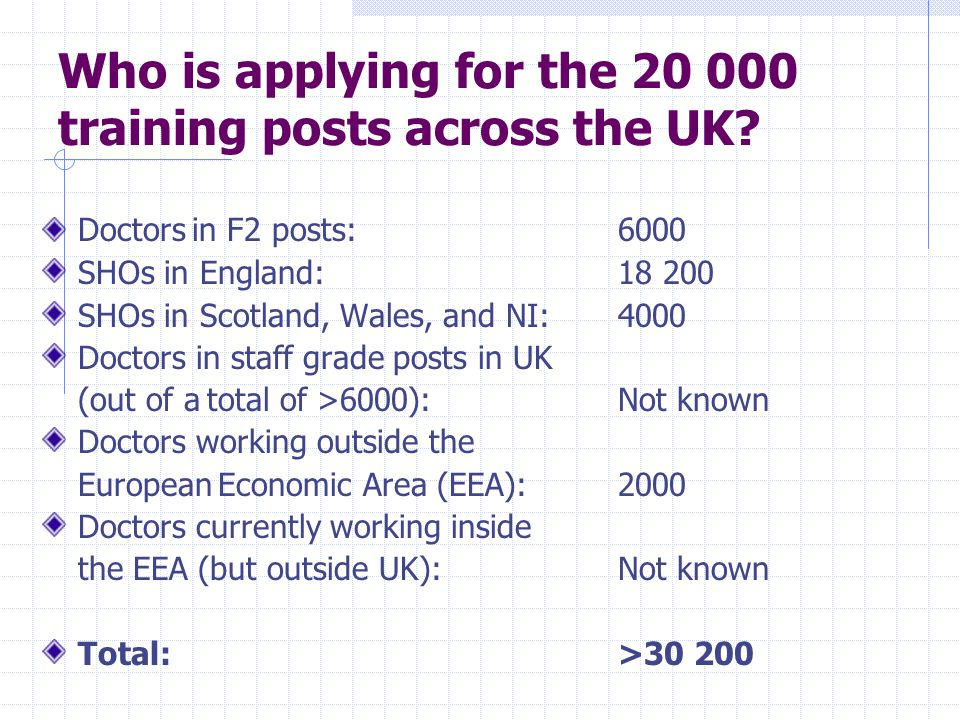 Who is applying for the 20 000 training posts across the UK? Doctors in F2 posts: 6000 SHOs in England: 18 200 SHOs in Scotland, Wales, and NI: 4000 D