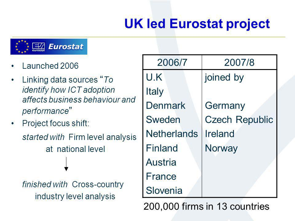 UK led Eurostat project Launched 2006 Linking data sources To identify how ICT adoption affects business behaviour and performance Project focus shift: started with Firm level analysis at national level finished with Cross-country industry level analysis 2006/72007/8 U.K Italy Denmark Sweden Netherlands Finland Austria France Slovenia joined by Germany Czech Republic Ireland Norway 200,000 firms in 13 countries