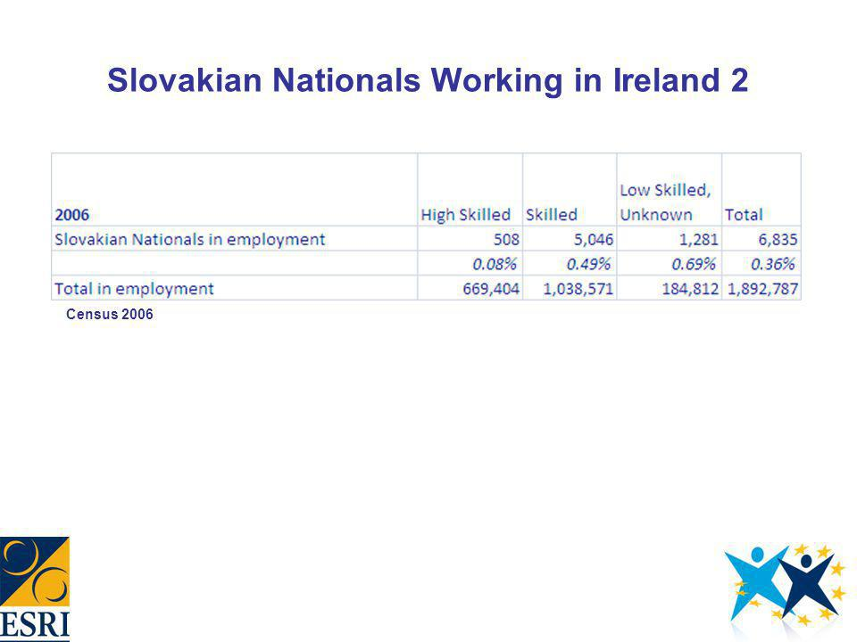 Slovakian Nationals Working in Ireland 2 Census 2006