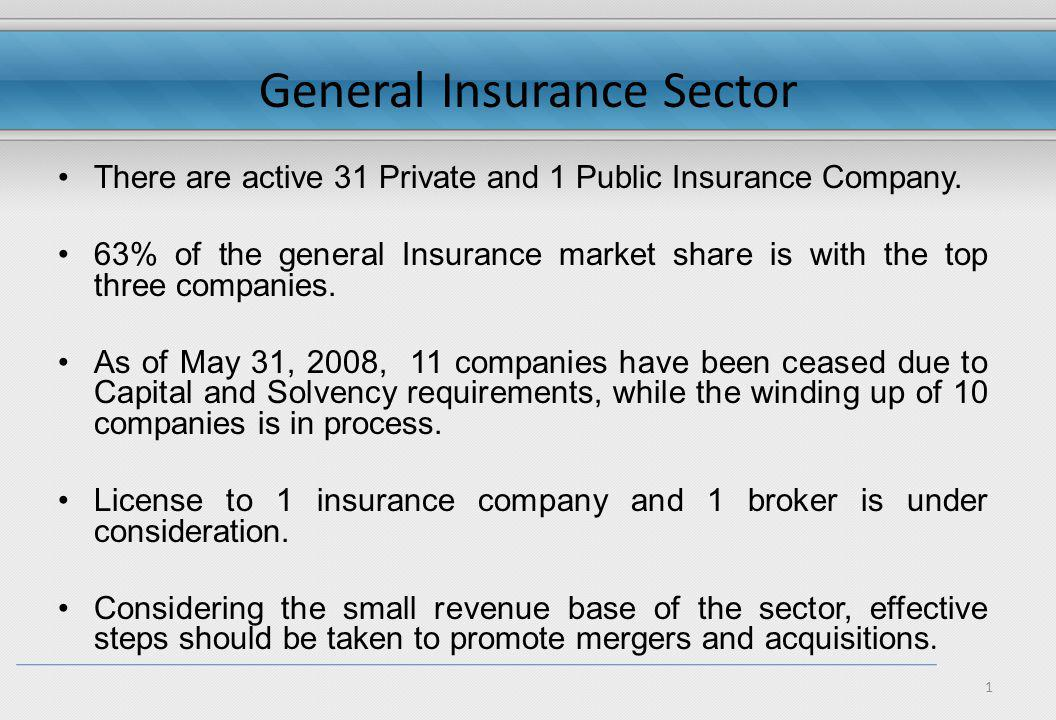 1 General Insurance Sector There are active 31 Private and 1 Public Insurance Company.