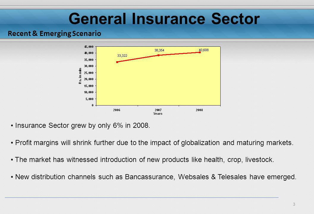 3 Recent & Emerging Scenario Insurance Sector grew by only 6% in 2008. Profit margins will shrink further due to the impact of globalization and matur
