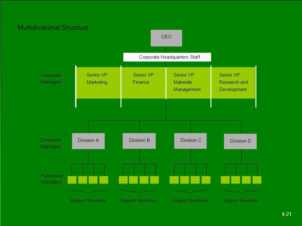 4 -13 Multidivisional Structure.