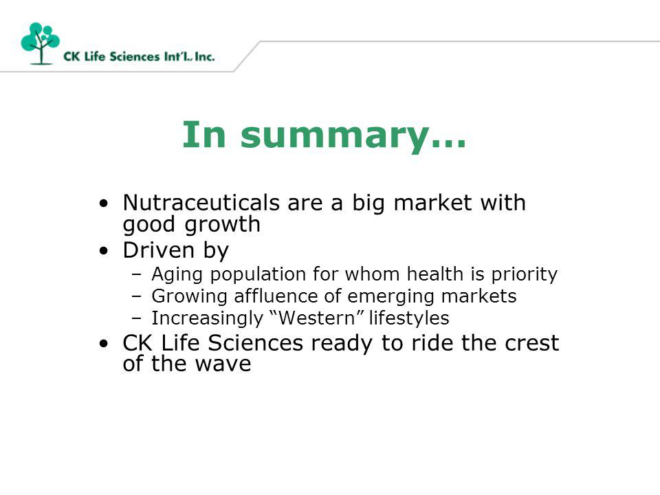 In summary… Nutraceuticals are a big market with good growth Driven by –Aging population for whom health is priority –Growing affluence of emerging markets –Increasingly Western lifestyles CK Life Sciences ready to ride the crest of the wave