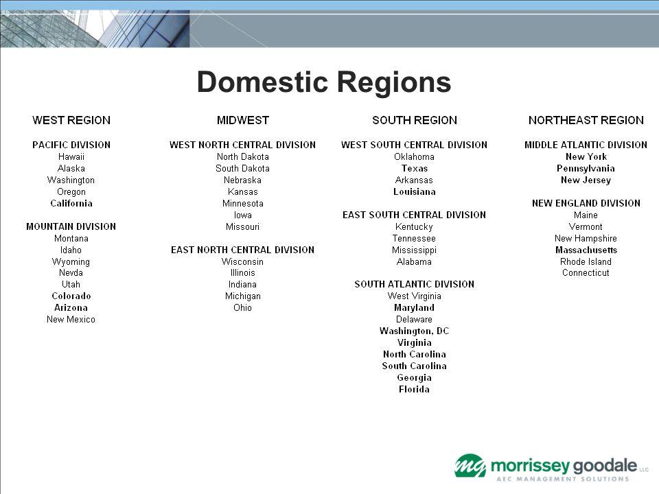 Domestic Regions