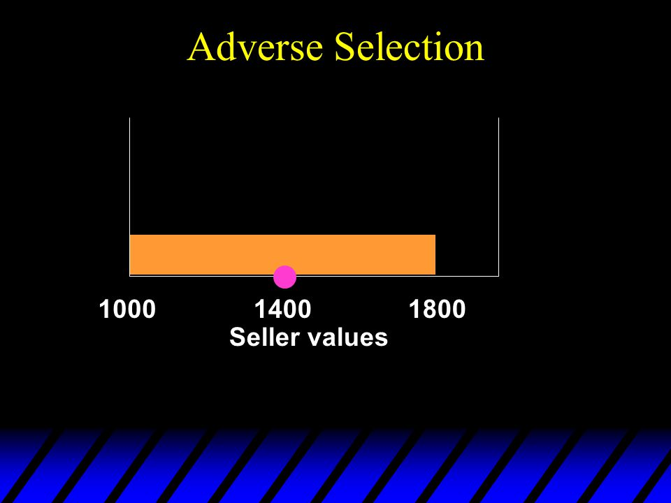 Adverse Selection 100018001400 Seller values