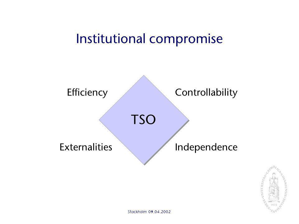 Stockholm Institutional compromise TSO ControllabilityEfficiency ExternalitiesIndependence