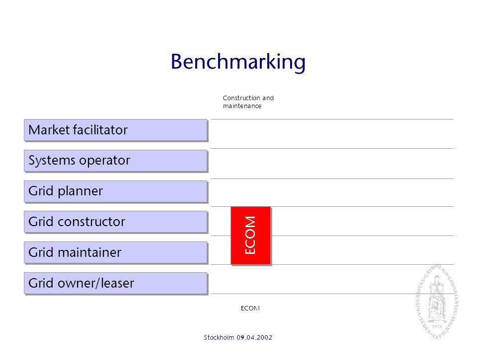 Stockholm Benchmarking Grid maintainer Systems operator Grid planner Market facilitator Grid owner/leaser Grid constructor ECOM Construction and maintenance ECOM