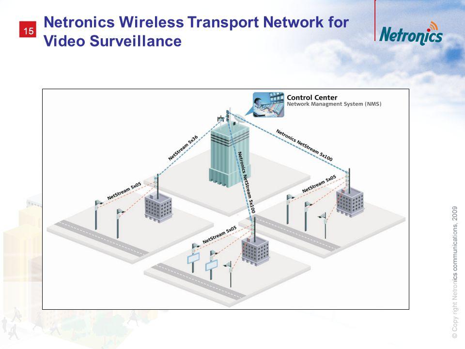 15 Netronics Wireless Transport Network for Video Surveillance