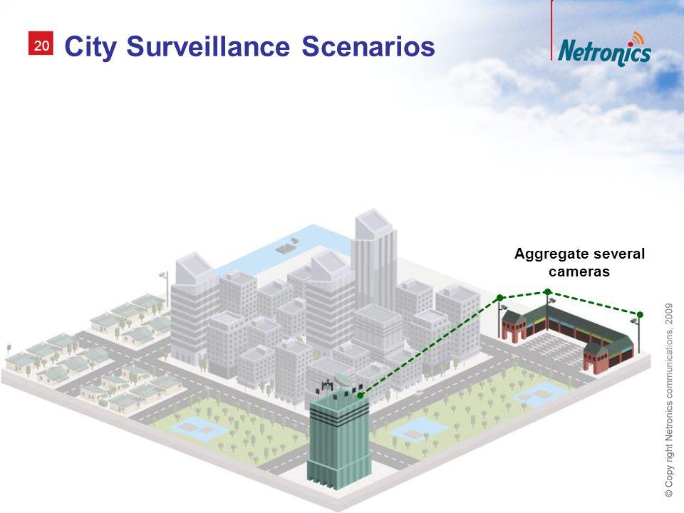 20 City Surveillance Scenarios Aggregate several cameras