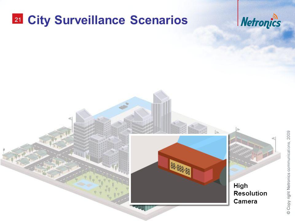 21 City Surveillance Scenarios High Resolution Camera