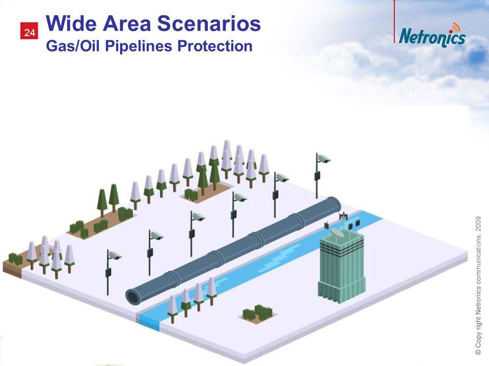 24 Wide Area Scenarios Gas/Oil Pipelines Protection