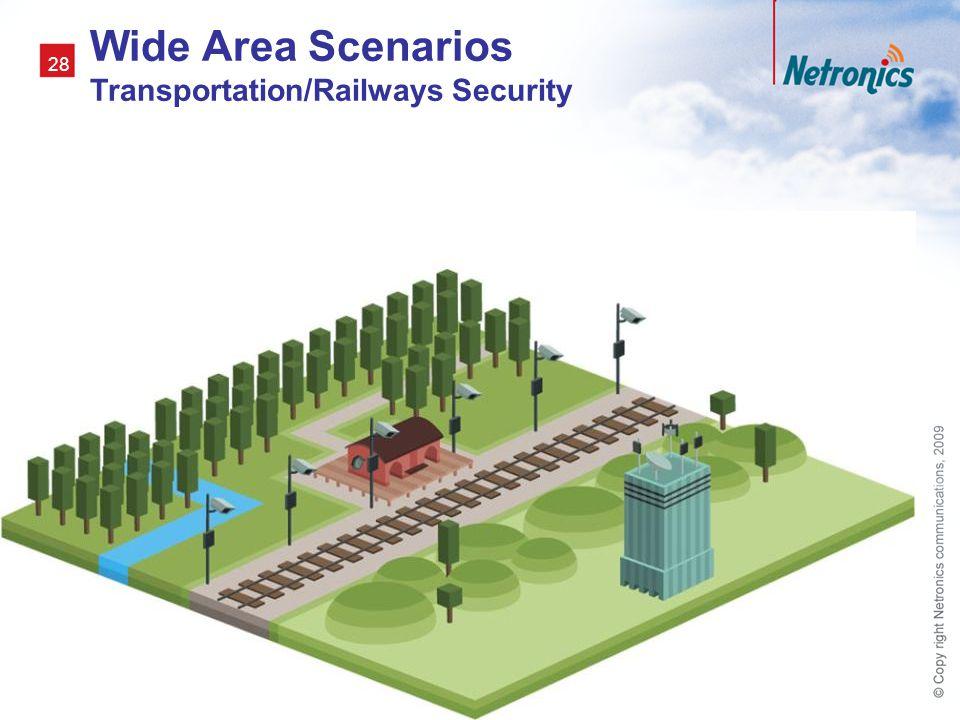 28 Wide Area Scenarios Transportation/Railways Security