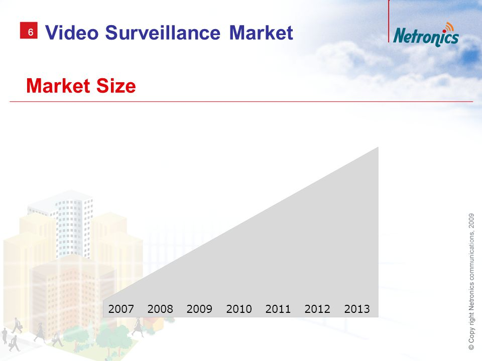 6 Video Surveillance Market Market Size 2007201320082009201020112012
