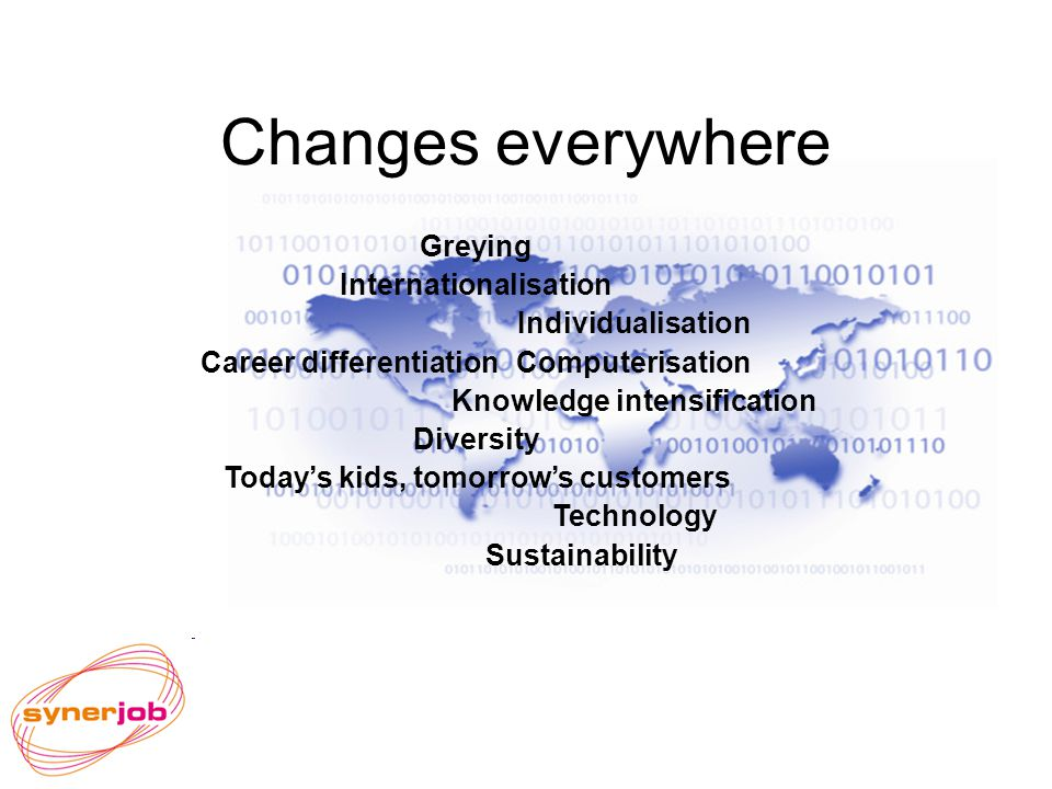 Changes everywhere Greying Internationalisation Individualisation Career differentiation Computerisation Knowledge intensification Diversity Todays kids, tomorrows customers Technology Sustainability