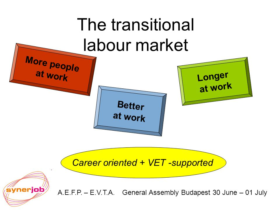 A.E.F.P. – E.V.T.A. General Assembly Budapest 30 June – 01 July More people at work Longer at work Better at work The transitional labour market Caree